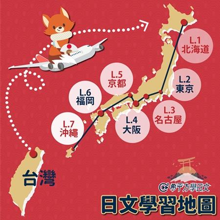 日文學習地圖